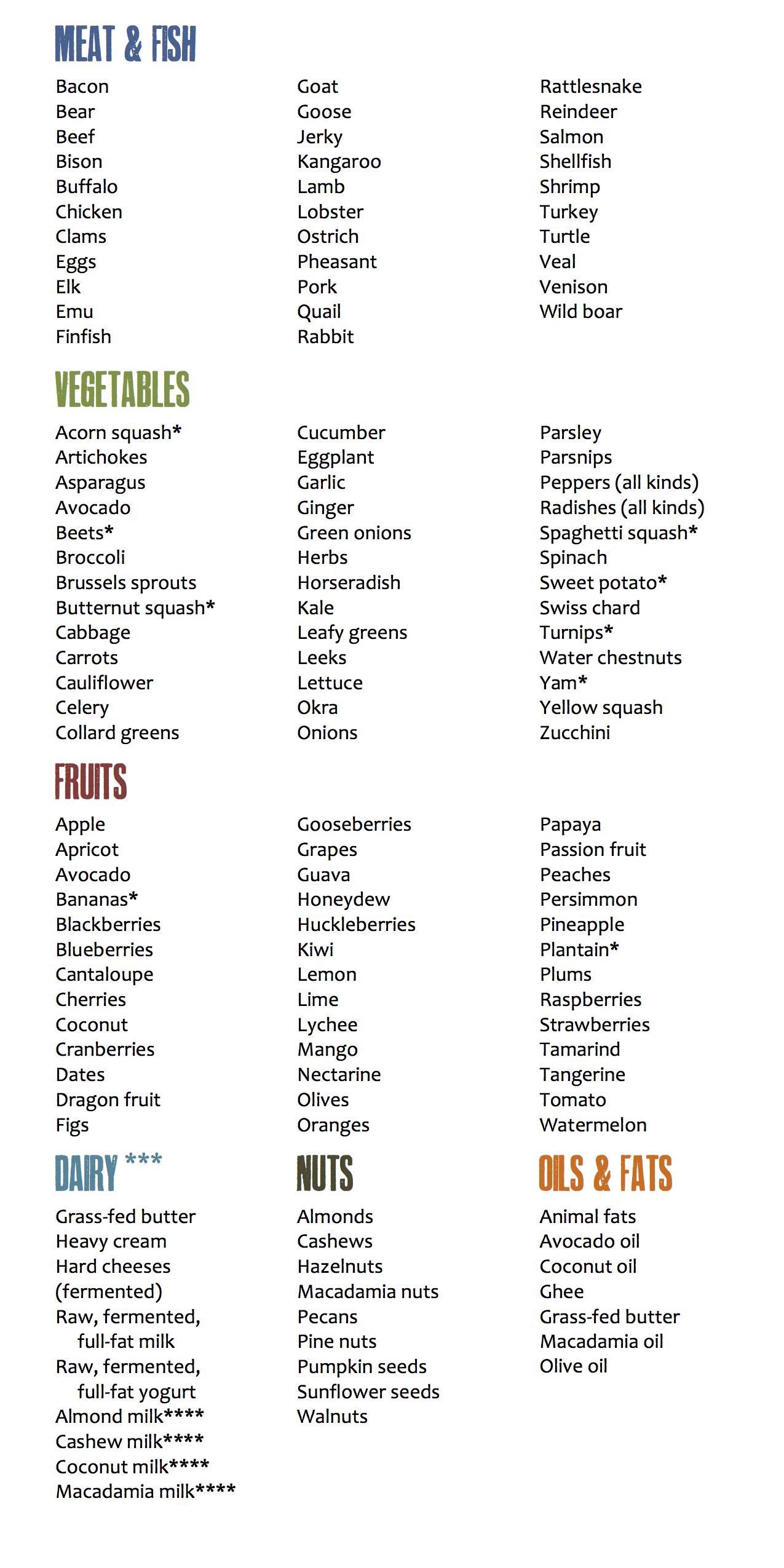 The Primal Diet Food List